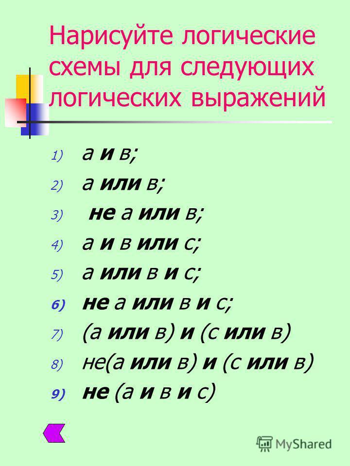 Нарисуйте логические схемы для следующих логических выражений 1) а и в; 2) а или в; 3) не а или в; 4) а и в или с; 5) а или в и с; 6) не а или в и с; 7) (а или в) и (с или в) 8) не(а или в) и (с или в) 9) не (а и в и с)