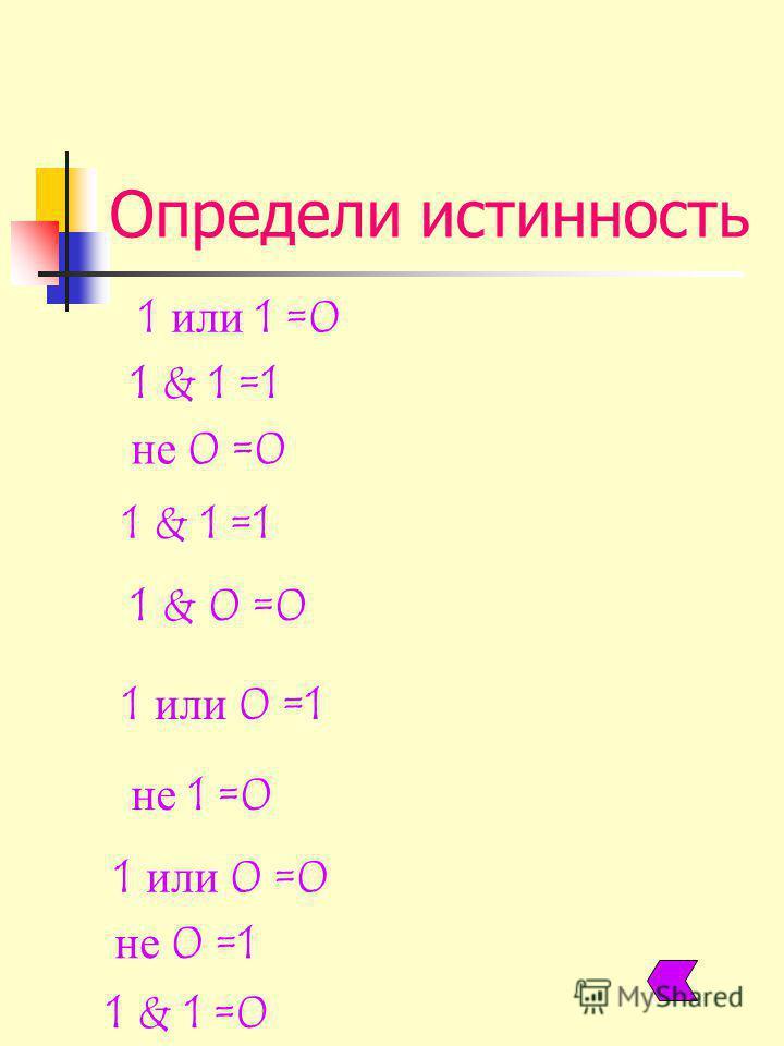 Определи истинность 1 & 1 =1 1 & 0 =0 1 & 1 =0 1 или 1 =0 не 0 =0 1 или 0 =1 1 & 1 =1 1 или 0 =0 не 1 =0 не 0 =1