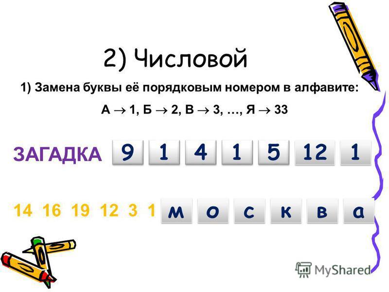 1) Замена буквы её порядковым номером в алфавите: А 1, Б 2, В 3, …, Я 33 ЗАГАДКА 2) Числовой 9 9 1 1 4 4 1 1 5 5 12 12 1 1 14 16 19 12 3 1 м м о о с с к к в в а а