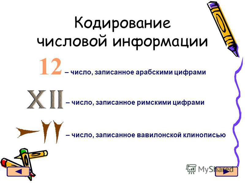 5 Кодирование числовой информации 12 – число, записанное арабскими цифрами – число, записанное римскими цифрами – число, записанное вавилонской клинописью