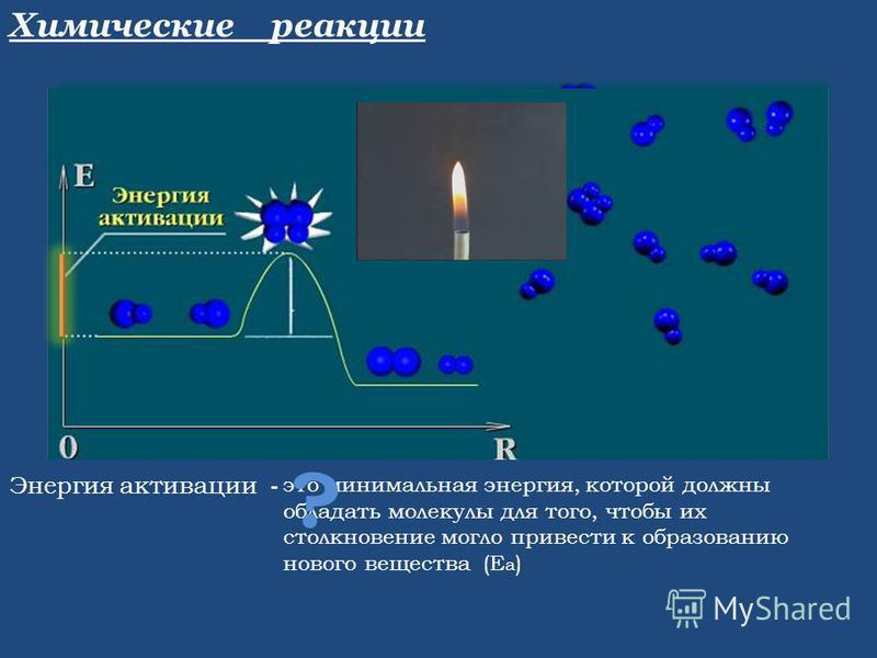 Химические реакции Энергия активации - это минимальная энергия, которой должны обладать молекулы для того, чтобы их столкновение могло привести к образованию нового вещества (Е а ) ?