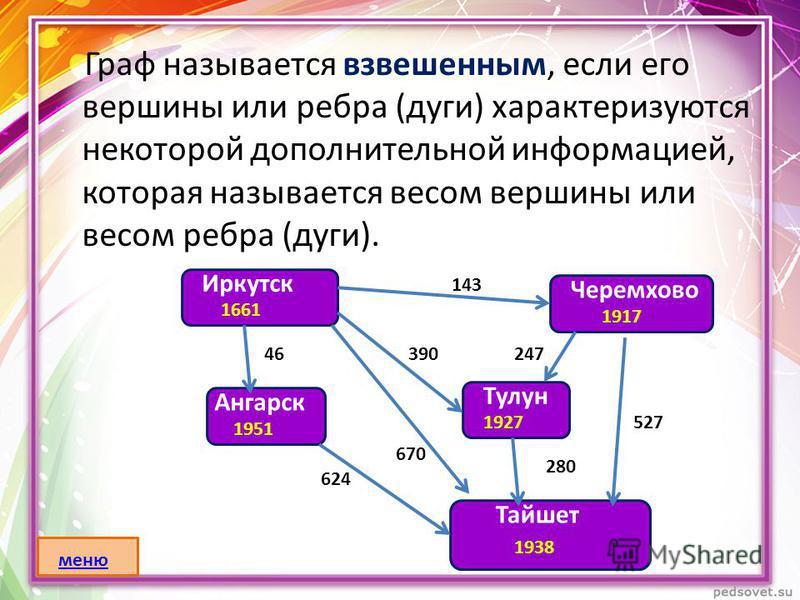 Граф называется взвешенным, если его вершины или ребра (дуги) характеризуются некоторой дополнительной информацией, которая называется весом вершины или весом ребра (дуги). Иркутск Ангарск Тулун Тайшет 46 143 390 527 670 280 624 247 Черемхово 1661 19