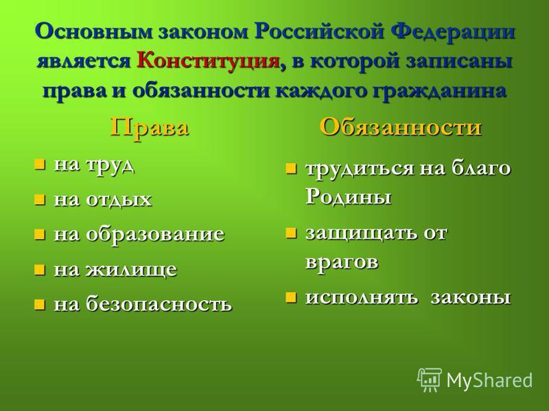 Основным законом Российской Федерации является Конституция, в которой записаны права и обязанности каждого гражданина Права на труд на отдых на образование на жилище на безопасность Обязанности трудиться на благо Родины защищать от врагов исполнять з