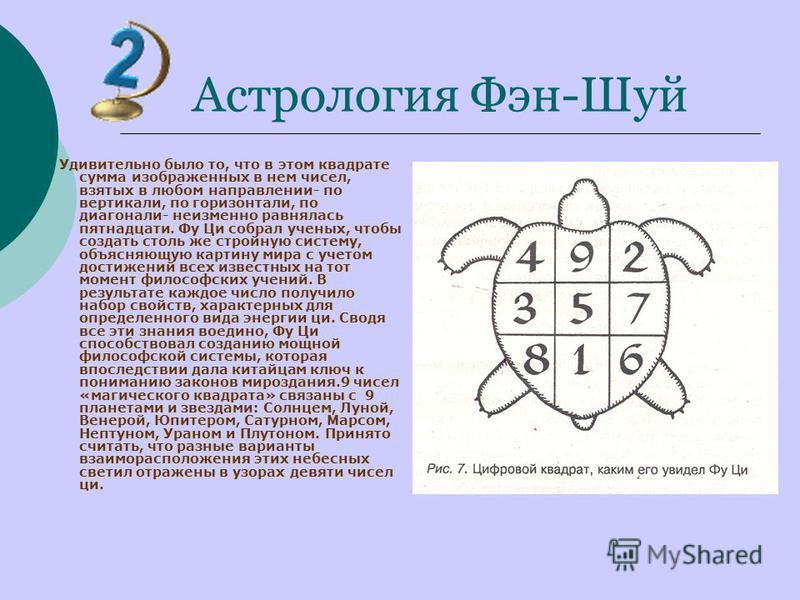 Астрология Фэн-Шуй Удивительно было то, что в этом квадрате сумма изображенных в нем чисел, взятых в любом направлении- по вертикали, по горизонтали, по диагонали- неизменно равнялась пятнадцати. Фу Ци собрал ученых, чтобы создать столь же стройную с