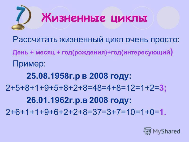 Жизненные циклы Рассчитать жизненный цикл очень просто: День + месяц + год(рождения)+год(интересующий ) Пример: 25.08.1958 г.р в 2008 году: 2+5+8+1+9+5+8+2+8=48=4+8=12=1+2=3; 26.01.1962 г.р.в 2008 году: 2+6+1+1+9+6+2+2+8=37=3+7=10=1+0=1.
