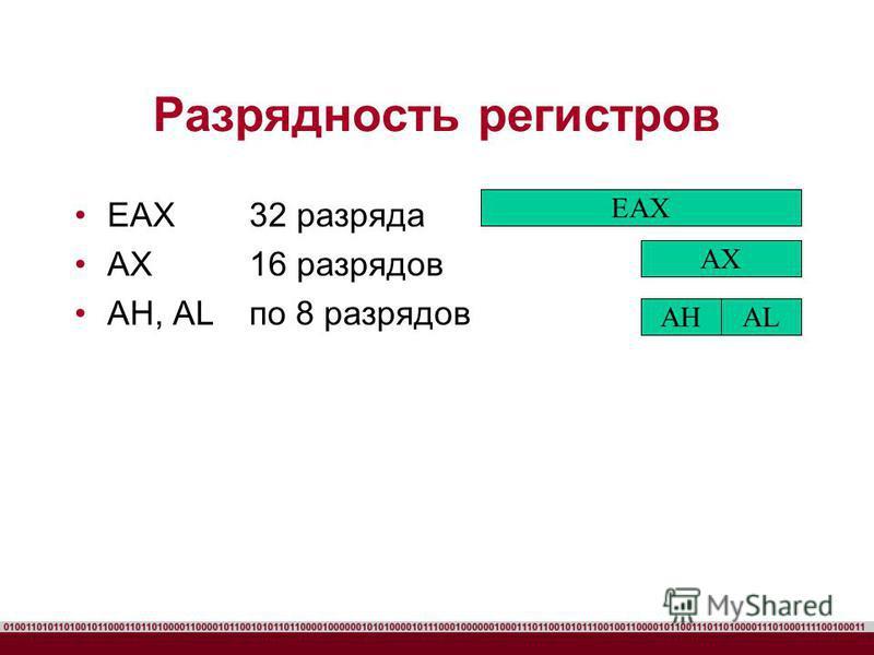 Разрядность регистров EAX 32 разряда AX 16 разрядов AH, ALпо 8 разрядов EAX AX AHAL