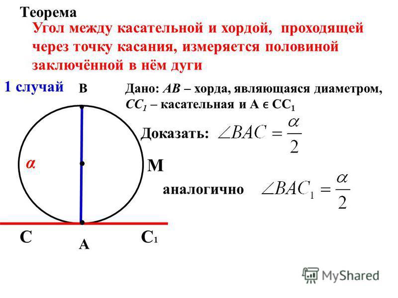 А В СС1С1 М Угол между касательной и хордой, проходящей через точку касания, измеряется половиной заключённой в нём дуги Теорема Дано: АВ – хорда, являющаяся диаметром, СС 1 – касательная и А СС 1 Доказать: аналогично α 1 случай