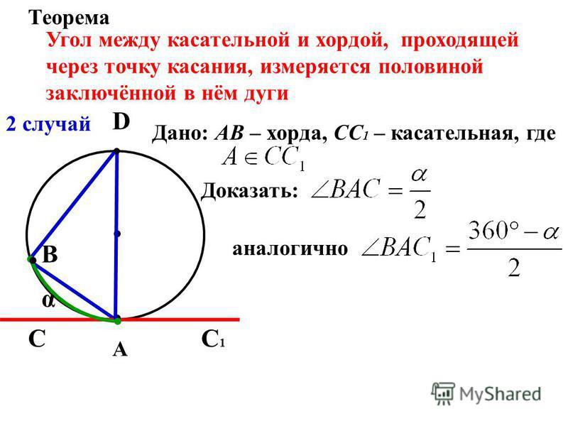 Угол между касательной и хордой, проходящей через точку касания, измеряется половиной заключённой в нём дуги А СС1С1 В D α Теорема Дано: АВ – хорда, СС 1 – касательная, где Доказать: аналогично 2 случай