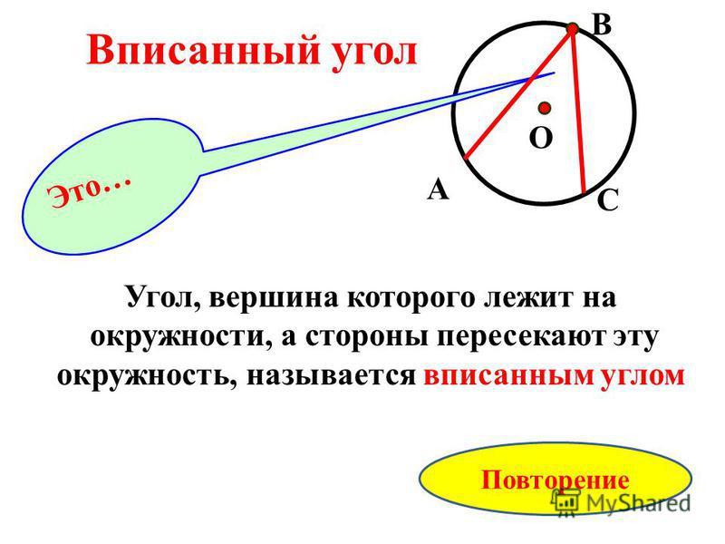 Угол, вершина которого лежит на окружности, а стороны пересекают эту окружность, называется вписанным углом Это… Вписанный угол С B O A Повторение
