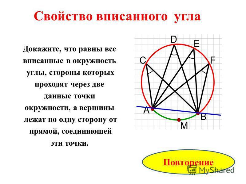 Свойство вписанного угла Докажите, что равны все вписанные в окружность углы, стороны которых проходят через две данные точки окружности, а вершины лежат по одну сторону от прямой, соединяющей эти точки. Повторение
