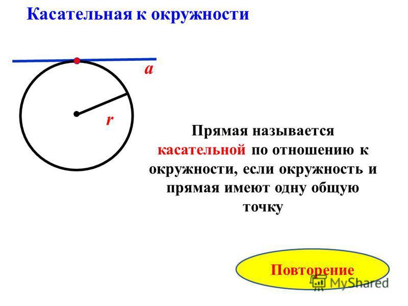 Касательная к окружности r Прямая называется касательной по отношению к окружности, если окружность и прямая имеют одну общую точку а Повторение