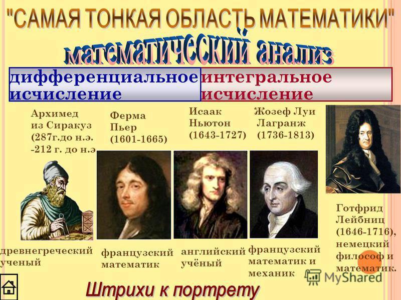 интегральное исчисление Архимед из Сиракуз (287 г.до н.э. -212 г. до н.э. древнегреческий ученый Ферма Пьер (1601-1665) французский математик Исаак Ньютон (1643-1727) английский учёный Жозеф Луи Лагранж (1736-1813) французский математик и механик диф