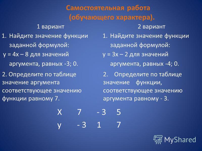 Рассмотрим словесный способ (описание). Какие из следующих описаний задают функцию ? Каждому четному числу ставится в соответствие число 10, а нечетному – число 11. Каждому простому числу ставится в соответствие число 1, а четному – число 2. Каждому
