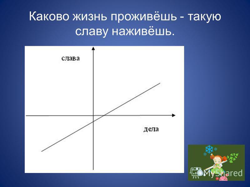 Самопроверка. 1 вариант 2 вариант 1. - 20, - 8 1. – 14, - 2. 2. 5 2. 1 Домашнее задание П. 12, выучить определения, Решить 262, 265