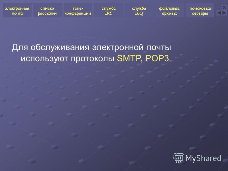 Для обслуживания электронной почты используют протоколы SMTP, POP3 электронная почта списки рассылки теле- конференции служба ICQ файловые архивы поисковые серверы служба IRC