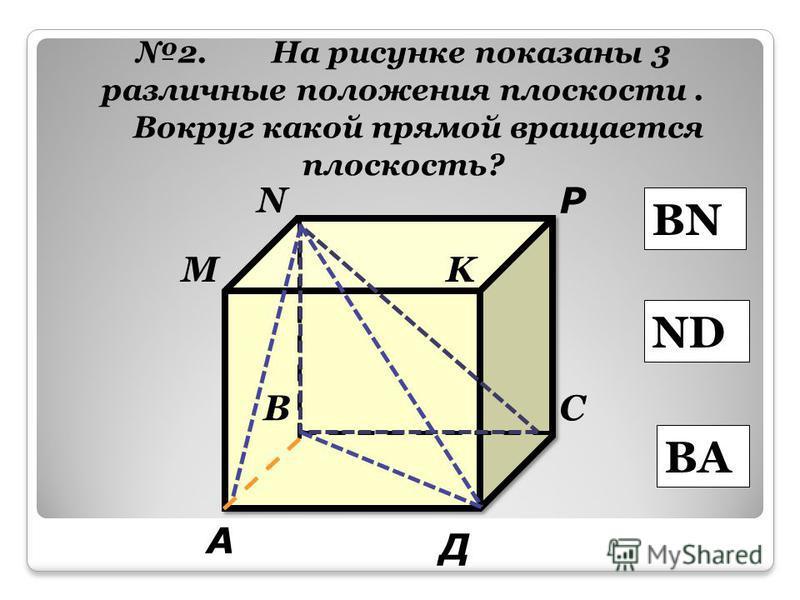 A М BС Д N P K 2. На рисунке показаны 3 различные положения плоскости. Вокруг какой прямой вращается плоскость? BN ND BA