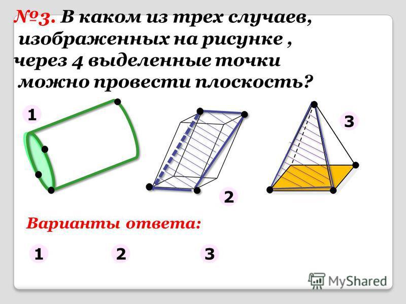3. В каком из трех случаев, изображенных на рисунке, через 4 выделенные точки можно провести плоскость? Варианты ответа: 1 2 3 123
