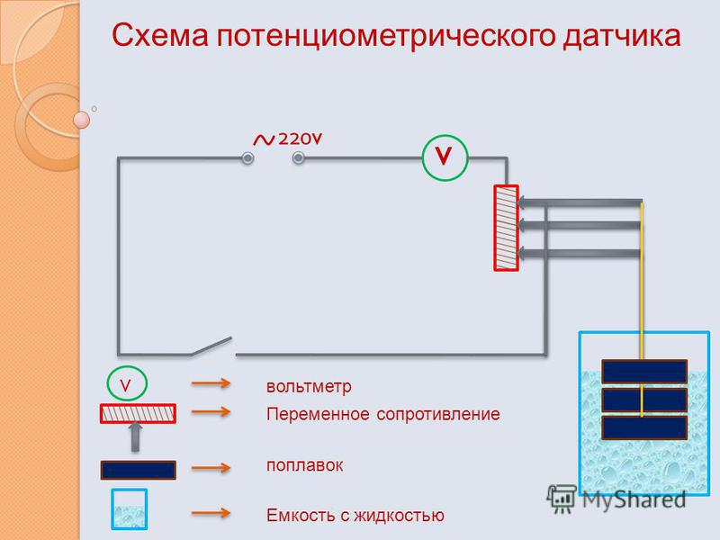 Схема потенциометрического датчика 220 v v V вольтметр Переменное сопротивление поплавок Емкость с жидкостью
