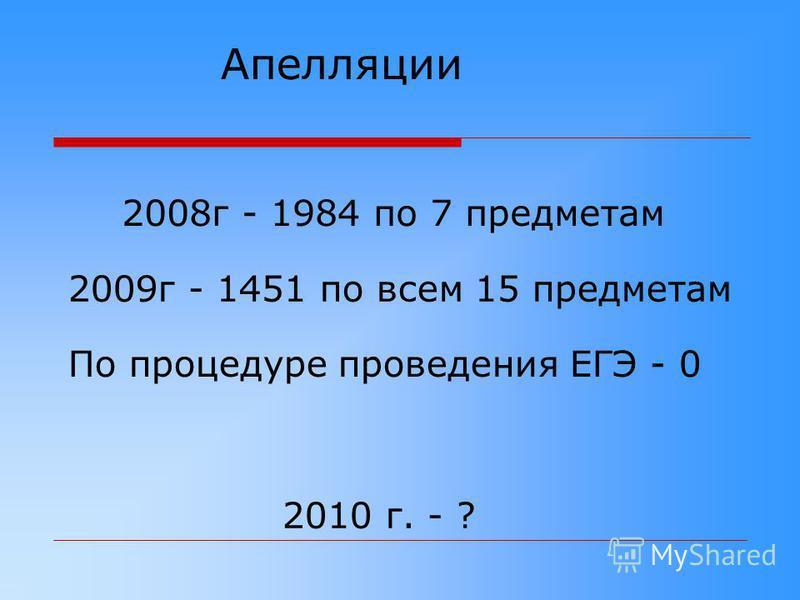 Апелляции 2009 г - 1451 по всем 15 предметам 2008 г - 1984 по 7 предметам 2010 г. - ? По процедуре проведения ЕГЭ - 0