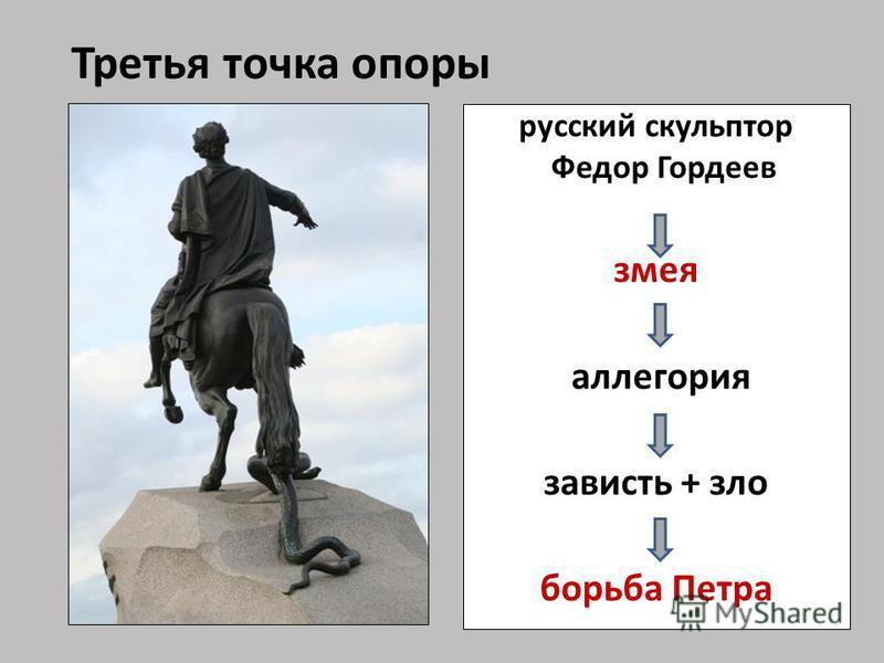 русский скульптор Федор Гордеев змея аллегория зависть + зло борьба Петра Третья точка опоры