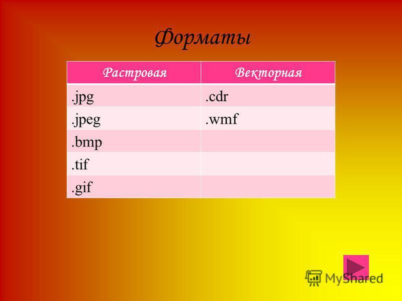 Форматы Растровая Векторная.jpg.cdr.jpeg.wmf.bmp.tif.gif