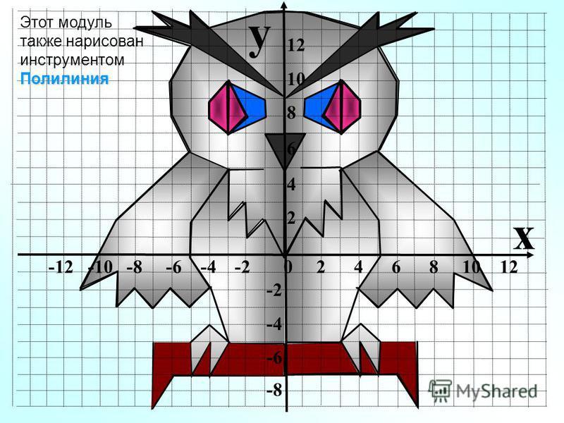 12 10 8 6 4 2 -2 -4 -6 -8 -12 -10 -8 -6 -4 -2 0 2 4 6 8 10 12 y x Полилиния Этот модуль также нарисован инструментом Полилиния