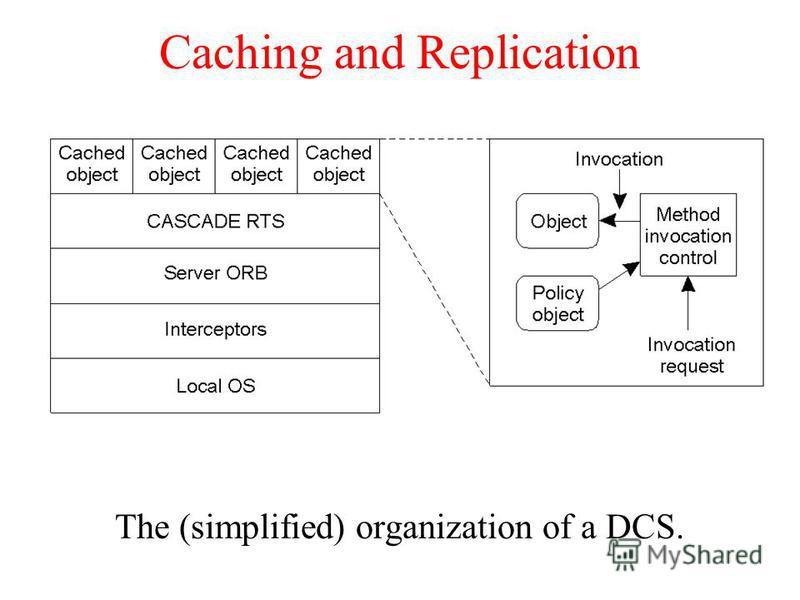 Caching and Replication The (simplified) organization of a DCS.