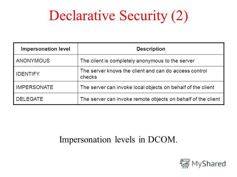 Declarative Security (2) Impersonation levels in DCOM. Impersonation levelDescription ANONYMOUSThe client is completely anonymous to the server IDENTIFY The server knows the client and can do access control checks IMPERSONATEThe server can invoke loc