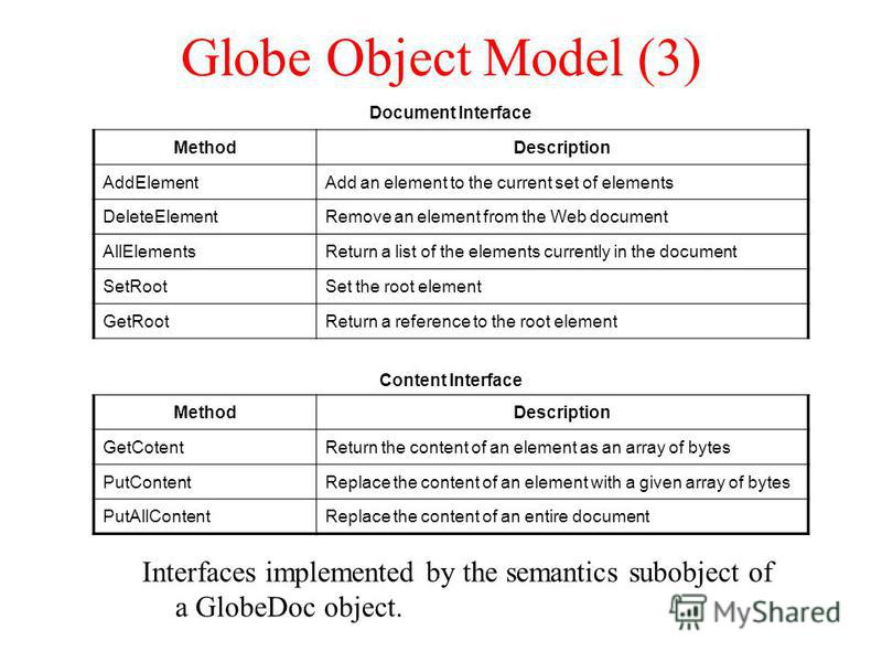 Globe Object Model (3) Interfaces implemented by the semantics subobject of a GlobeDoc object. Document Interface MethodDescription AddElementAdd an element to the current set of elements DeleteElementRemove an element from the Web document AllElemen