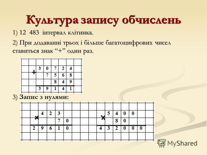 Культура запису обчислень 1) 12 483 інтервал клітинка. 2) При додаванні трьох і більше багатоцифрових чисел ставиться знак + один раз. 3) 3) Запис з нулями: