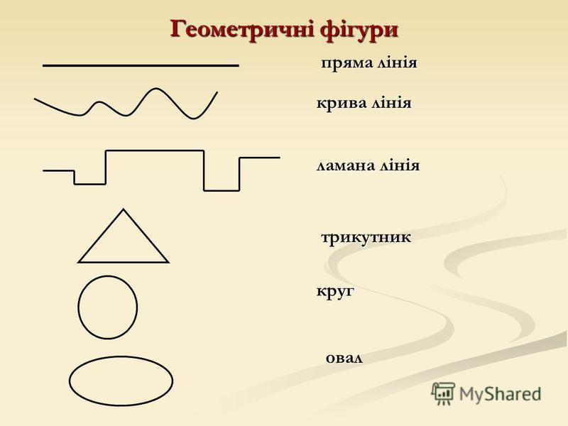 Геометричні фігури пряма лінія крива лінія ламана лінія трикутник круг овал