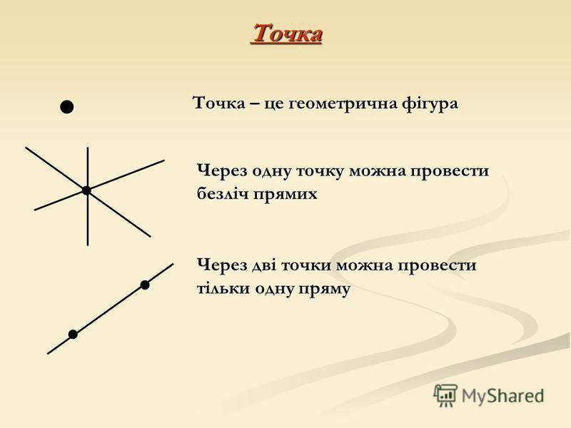 Точка Через одну точку можна провести безліч прямих Точка – це геометрична фігура Через дві точки можна провести тільки одну пряму