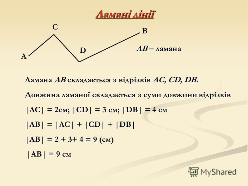 Ламані лінії АСD В АВ – ламана Ламана АВ складається з відрізків АС, СD, DB. Довжина ламаної складається з суми довжини відрізків |AC| = 2см; |CD| = 3 см; |DB| = 4 см |AB| = |AC| + |CD| + |DB| |AB| = 2 + 3+ 4 = 9 (см) |AB| = 9 см |AB| = 9 см