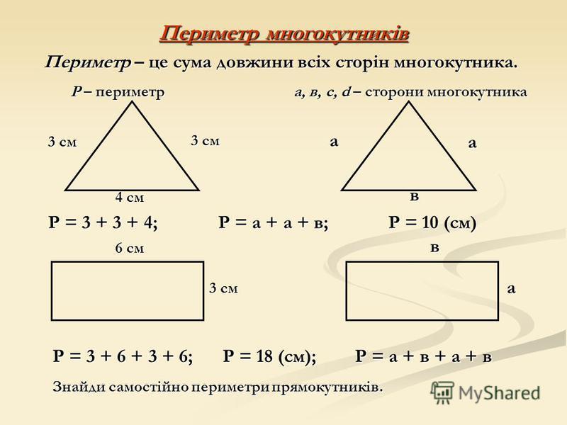 Периметр многокутників Периметр – це сума довжини всіх сторін многокутника. 3 см 4 см а а в Р – периметр а, в, с, d – сторони многокутника Р = 3 + 3 + 4; Р = а + а + в;Р = 10 (см) 6 см 3 см ва Р = 3 + 6 + 3 + 6; Р = 18 (см); Р = а + в + а + в Знайди