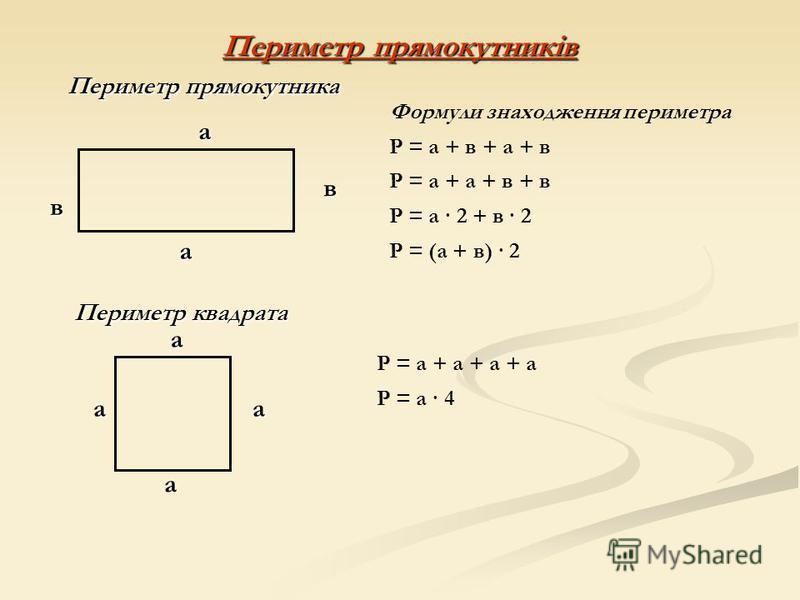 Периметр прямокутників Периметр прямокутника ав а в Формули знаходження периметра Р = а + в + а + в Р = а + а + в + в Р = а · 2 + в · 2 Р = (а + в) · 2 Периметр квадрата аа а а Р = а + а + а + а Р = а · 4