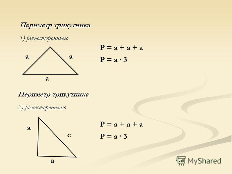Периметр трикутника 1) рівностороннього Р = а + а + а Р = а · 3 а а а Периметр трикутника 2) різностороннього Р = а + а + а Р = а · 3 а в с