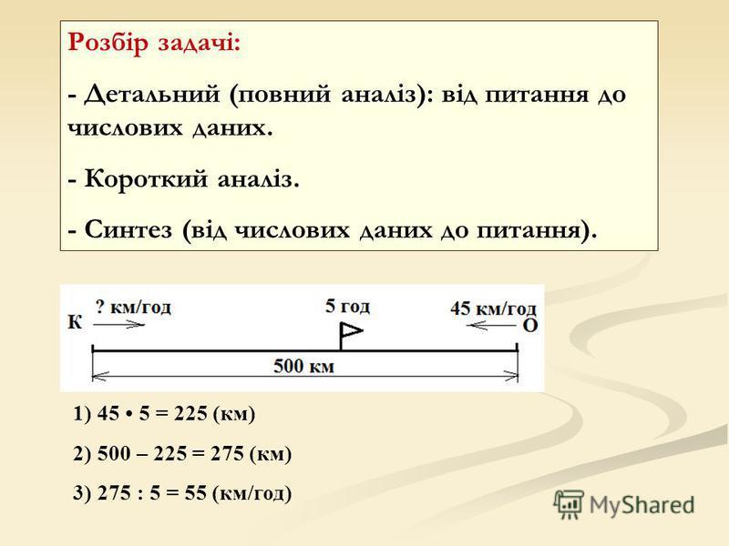 1) 45 5 = 225 (км) 2) 500 – 225 = 275 (км) 3) 275 : 5 = 55 (км/год) Розбір задачі: - Детальний (повний аналіз): - Детальний (повний аналіз): від питання до числових даних. - Короткий аналіз. - Синтез (від числових даних до питання).