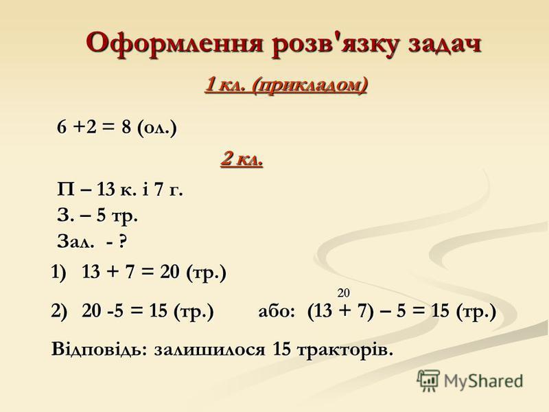 1 кл. (прикладом) 6 +2 = 8 (ол.) 2 кл. 2 кл. П – 13 к. і 7 г. З. – 5 тр. Зал. - ? 1)13 + 7 = 20 (тр.) 2)20 -5 = 15 (тр.) або: (13 + 7) – 5 = 15 (тр.) Відповідь: залишилося 15 тракторів. 20 Оформлення розв'язку задач