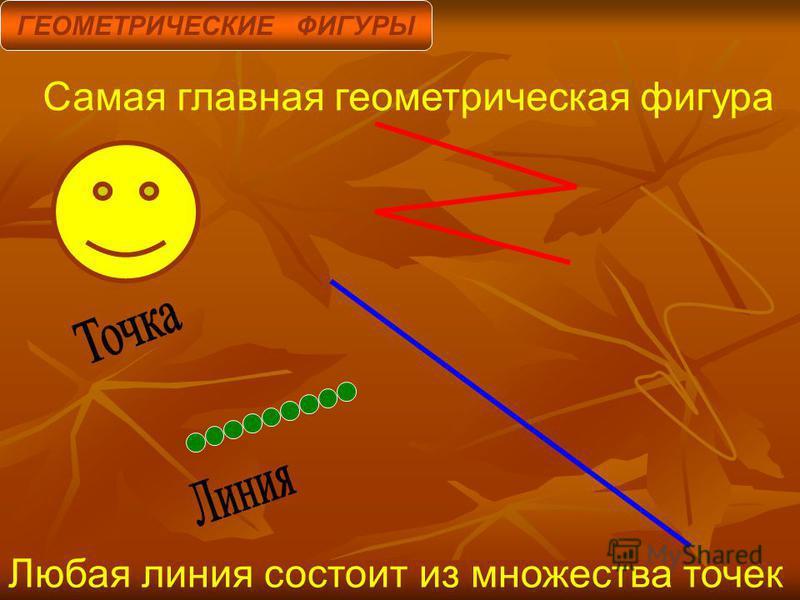 Любая линия состоит из множества точек Самая главная геометрическая фигура ГЕОМЕТРИЧЕСКИЕ ФИГУРЫ