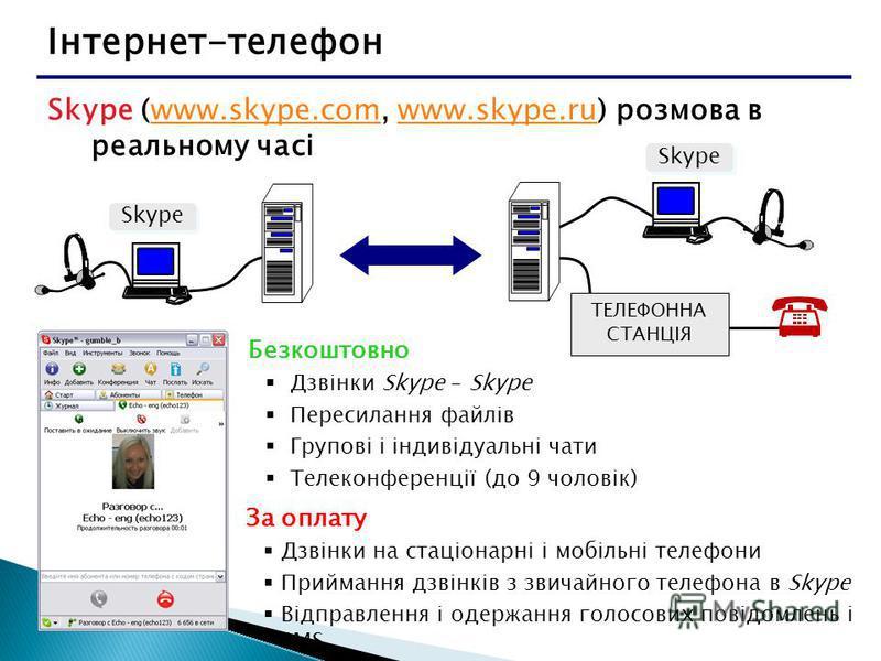 Інтернет-телефон Skype (www.skype.com, www.skype.ru) розмова в реальному часіwww.skype.comwww.skype.ru ТЕЛЕФОННА СТАНЦІЯ Skype Безкоштовно Дзвінки Skype – Skype Пересилання файлів Групові і індивідуальні чати Телеконференції (до 9 чоловік) За оплату
