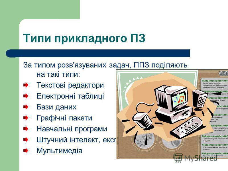 Типи прикладного ПЗ За типом розвязуваних задач, ППЗ поділяють на такі типи: Текстові редактори Електронні таблиці Бази даних Графічні пакети Навчальні програми Штучний інтелект, експертні системи Мультимедіа