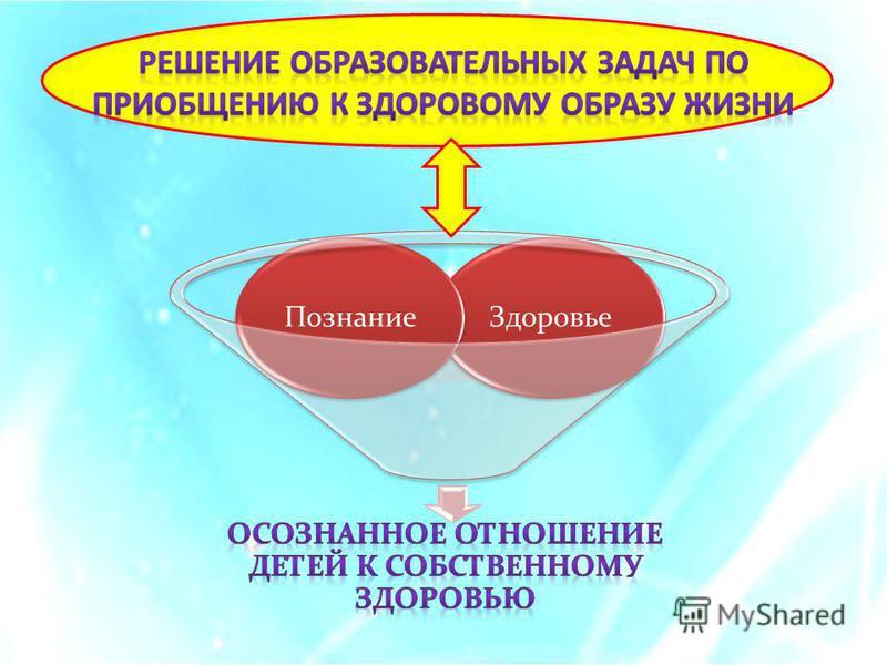 Здоровье Познание