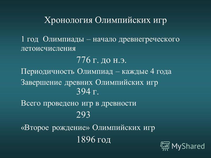 Хронология Олимпийских игр 1 год Олимпиады – начало древнегреческого летоисчисления 776 г. до н.э. Периодичность Олимпиад – каждые 4 года Завершение древних Олимпийских игр 394 г. Всего проведено игр в древности 293 «Второе рождение» Олимпийских игр