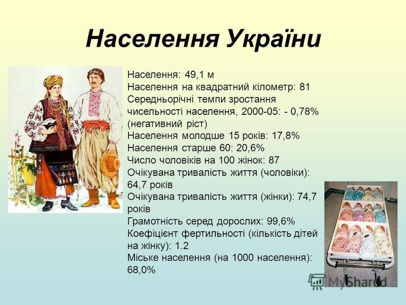 Населення України Населення: 49,1 м Населення на квадратний кілометр: 81 Середньорічні темпи зростання чисельності населення, 2000-05: - 0,78% (негативний ріст) Населення молодше 15 років: 17,8% Населення старше 60: 20,6% Число чоловіків на 100 жінок