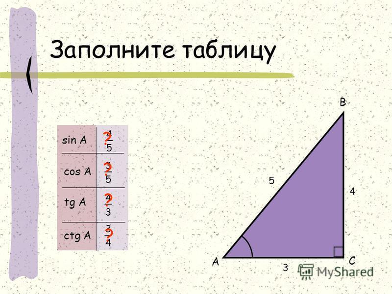 Заполните таблицу 3 4 5 А В С 3 5 4 5 4 3 3 4 ? ? ? ? sin A cos A tg A ctg A