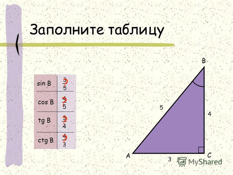 Заполните таблицу 3 4 5 А В С 4 5 3 5 3 4 4 3 ? ? ? ? sin B cos B tg B ctg B