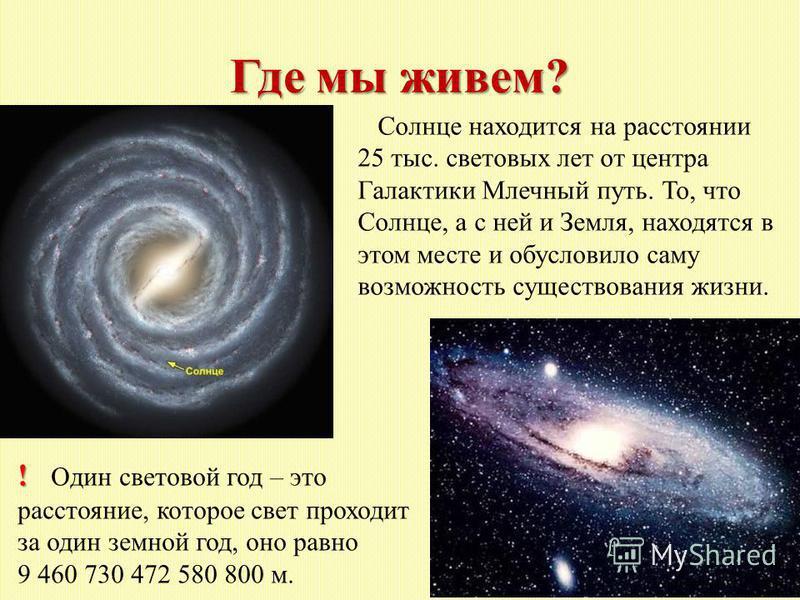 Где мы живем? Солнце находится на расстоянии 25 тыс. световых лет от центра Галактики Млечный путь. То, что Солнце, а с ней и Земля, находятся в этом месте и обусловило саму возможность существования жизни. ! ! Один световой год – это расстояние, кот