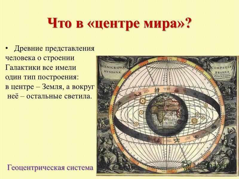 Что в «центре мира»? Древние представления человека о строении Галактики все имели один тип построения: в центре – Земля, а вокруг неё – остальные светила. Геоцентрическая система