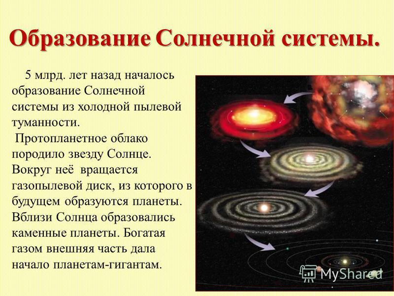 Образование Солнечной системы. 5 млрд. лет назад началось образование Солнечной системы из холодной пылевой туманности. Протопланетное облако породило звезду Солнце. Вокруг неё вращается газопылевой диск, из которого в будущем образуются планеты. Вбл
