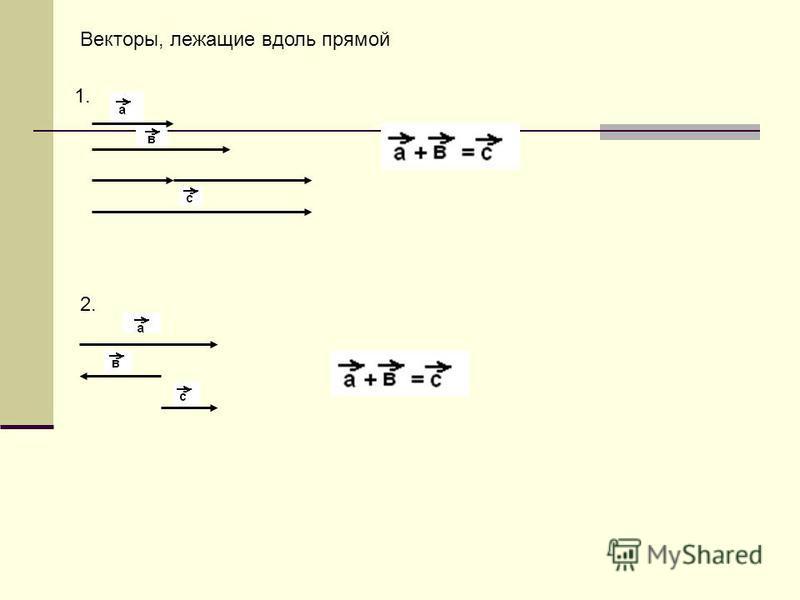 Векторы, лежащие вдоль прямой 1. 2.
